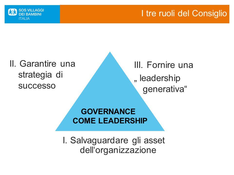 I tre ruoli del Consiglio I.