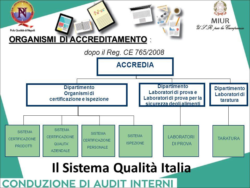 Il Sistema Qualità Italia ORGANISMI DI ACCREDITAMENTO : dopo il Reg. CE 765/2008 Dipartimento Organismi di certificazione e ispezione SISTEMA CERTIFIC