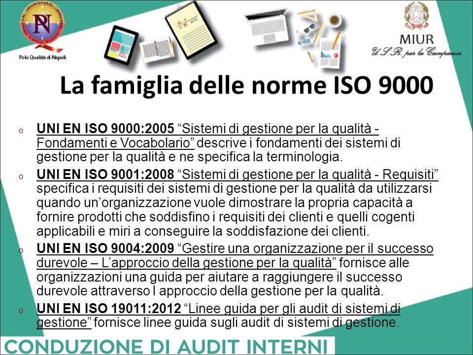 """La famiglia delle norme ISO 9000 o UNI EN ISO 9000:2005 """"Sistemi di gestione per la qualità - Fondamenti e Vocabolario"""" descrive i fondamenti dei sist"""