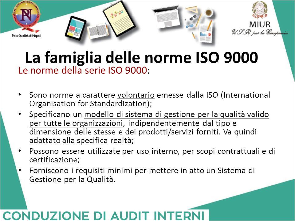 La famiglia delle norme ISO 9000 Le norme della serie ISO 9000: Sono norme a carattere volontario emesse dalla ISO (International Organisation for Sta