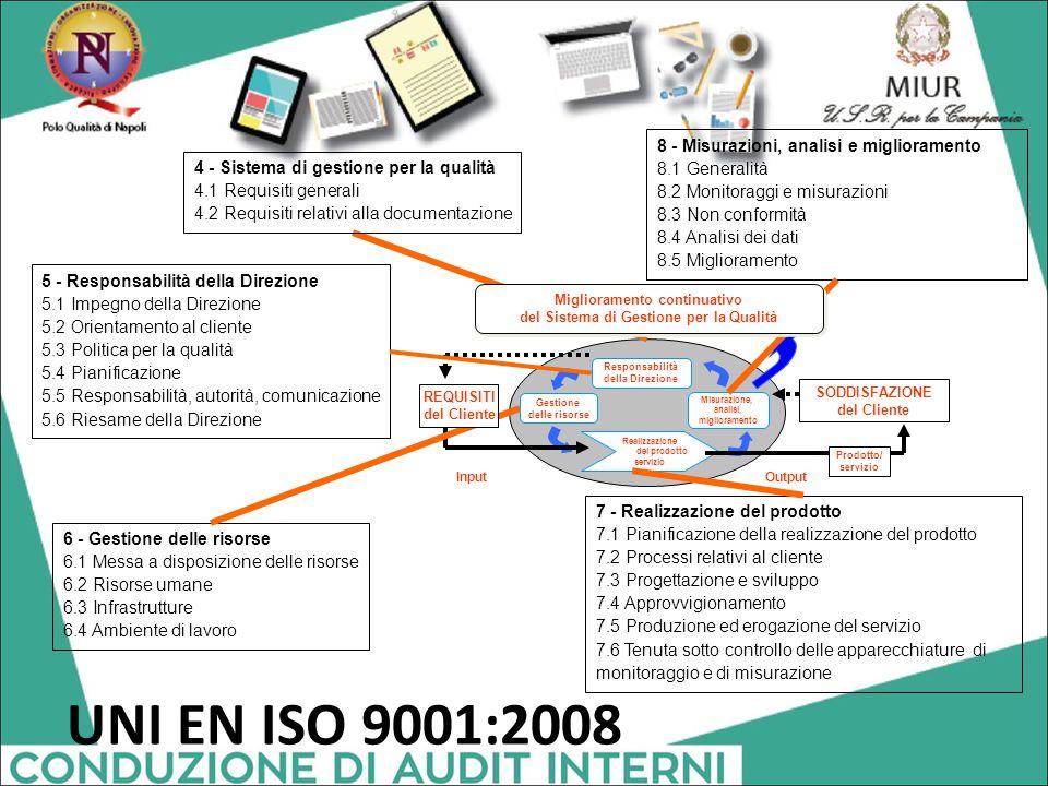 UNI EN ISO 9001:2008 Gestione delle risorse Realizzazione del prodotto servizio Responsabilità della Direzione Misurazione, analisi, miglioramento SOD