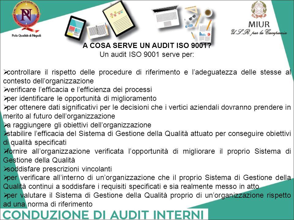 A COSA SERVE UN AUDIT ISO 9001? Un audit ISO 9001 serve per:  controllare il rispetto delle procedure di riferimento e l'adeguatezza delle stesse al