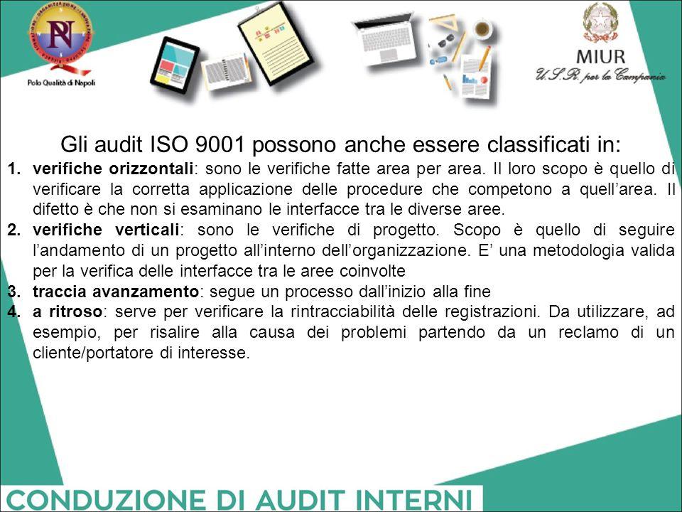 Gli audit ISO 9001 possono anche essere classificati in: 1.verifiche orizzontali: sono le verifiche fatte area per area. Il loro scopo è quello di ver