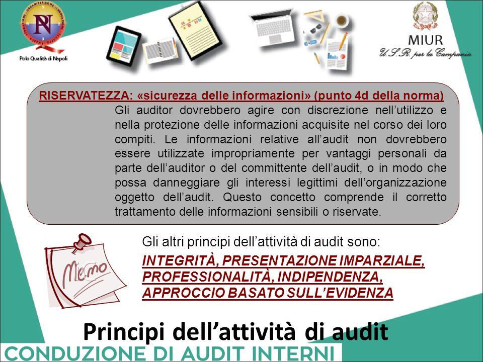 Principi dell'attività di audit RISERVATEZZA: «sicurezza delle informazioni» (punto 4d della norma) Gli auditor dovrebbero agire con discrezione nell'
