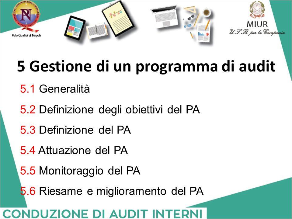 5 Gestione di un programma di audit 5.1 Generalità 5.2 Definizione degli obiettivi del PA 5.3 Definizione del PA 5.4 Attuazione del PA 5.5 Monitoraggi