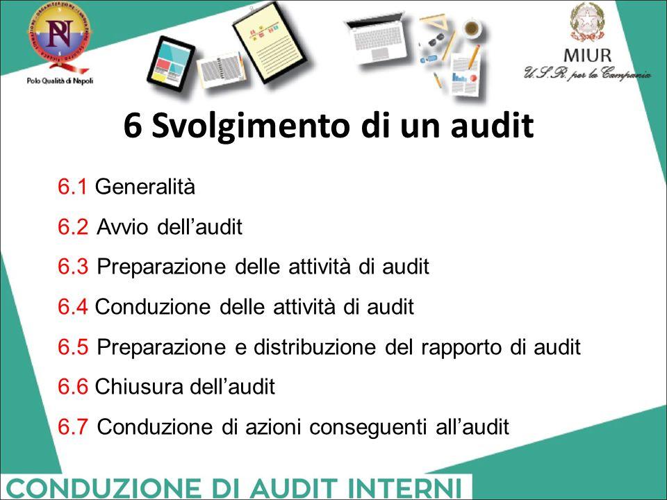 6 Svolgimento di un audit 6.1 Generalità 6.2Avvio dell'audit 6.3Preparazione delle attività di audit 6.4 Conduzione delle attività di audit 6.5Prepara