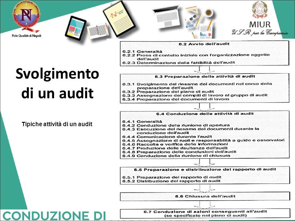 41 Svolgimento di un audit Tipiche attività di un audit