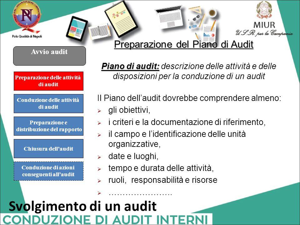 Preparazione del Piano di Audit Piano di audit: Piano di audit: descrizione delle attività e delle disposizioni per la conduzione di un audit Il Piano
