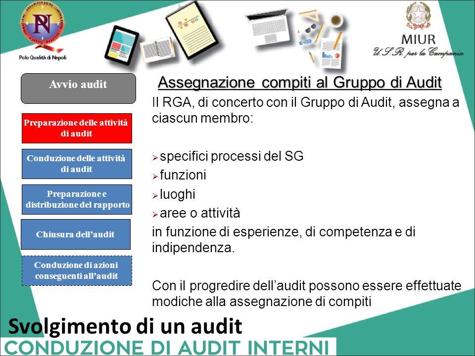 Assegnazione compiti al Gruppo di Audit Il RGA, di concerto con il Gruppo di Audit, assegna a ciascun membro:  specifici processi del SG  funzioni 