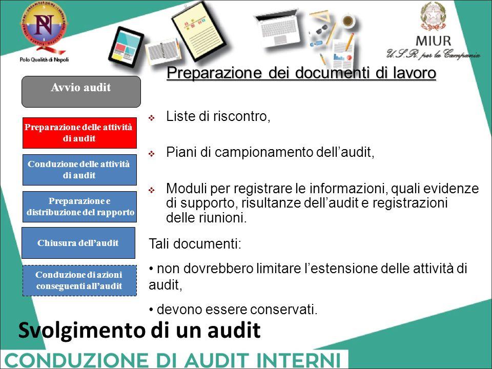 Preparazione dei documenti di lavoro  Liste di riscontro,  Piani di campionamento dell'audit,  Moduli per registrare le informazioni, quali evidenz