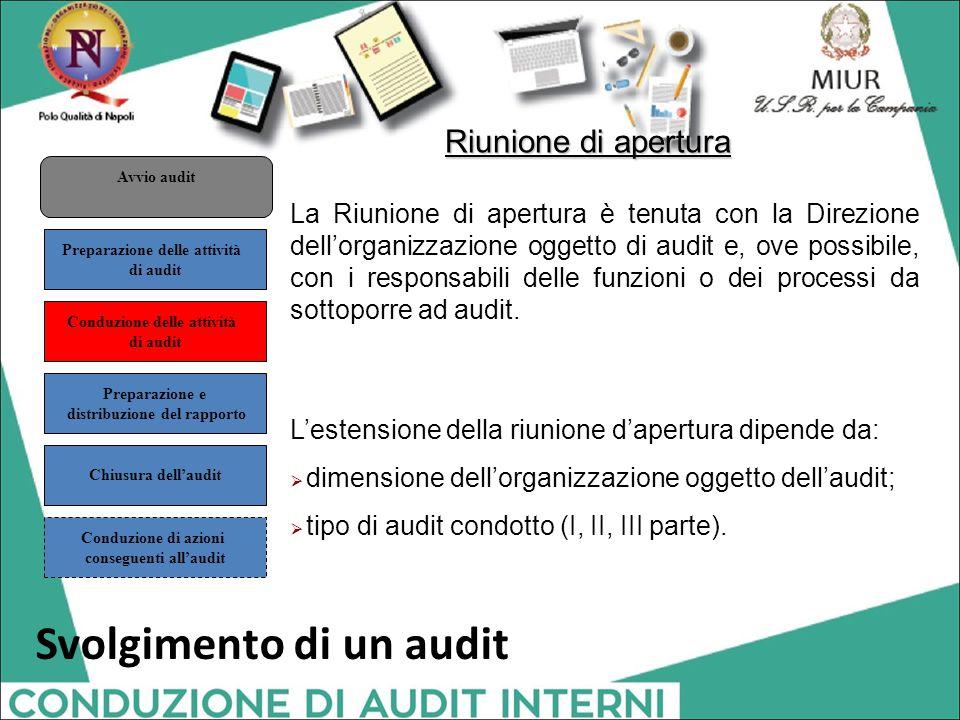 Riunione di apertura La Riunione di apertura è tenuta con la Direzione dell'organizzazione oggetto di audit e, ove possibile, con i responsabili delle