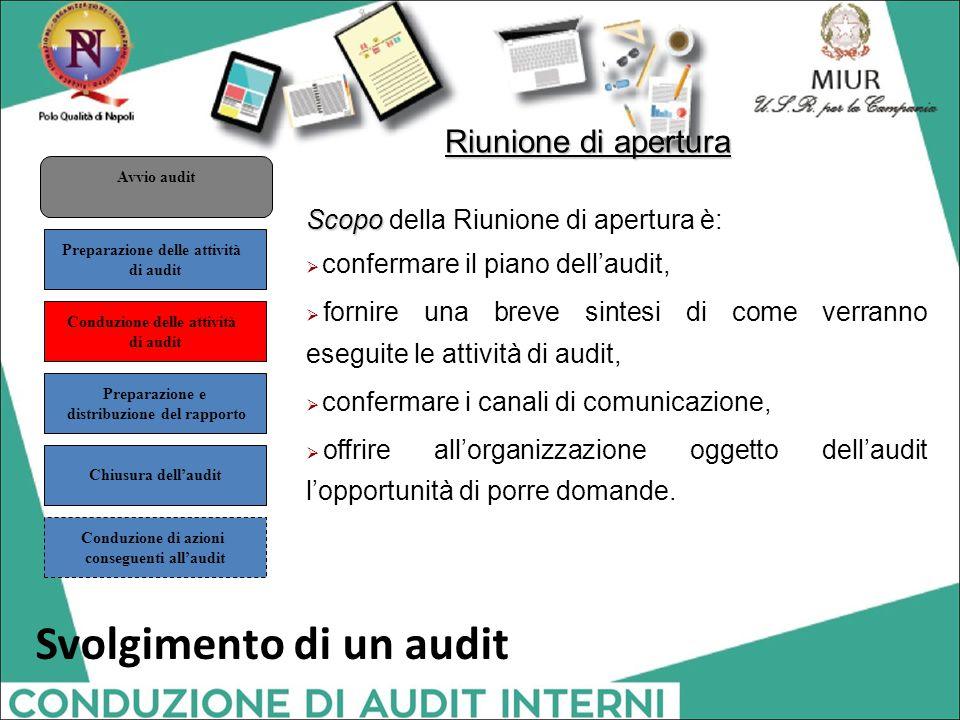Riunione di apertura Scopo Scopo della Riunione di apertura è:  confermare il piano dell'audit,  fornire una breve sintesi di come verranno eseguite