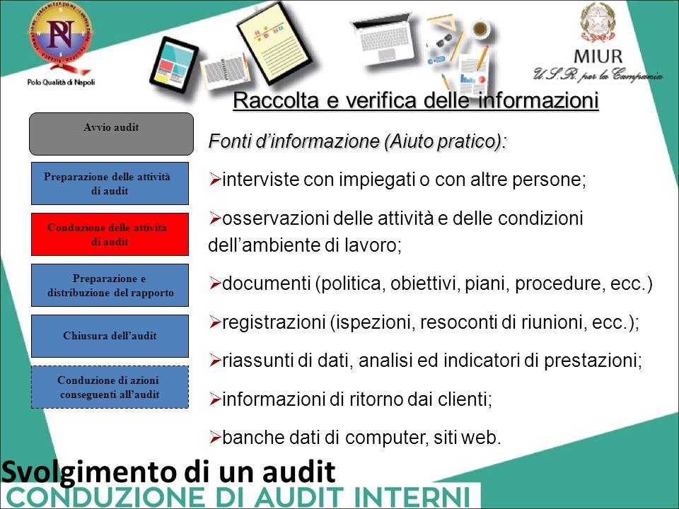 Raccolta e verifica delle informazioni Fonti d'informazione (Aiuto pratico):  interviste con impiegati o con altre persone;  osservazioni delle atti