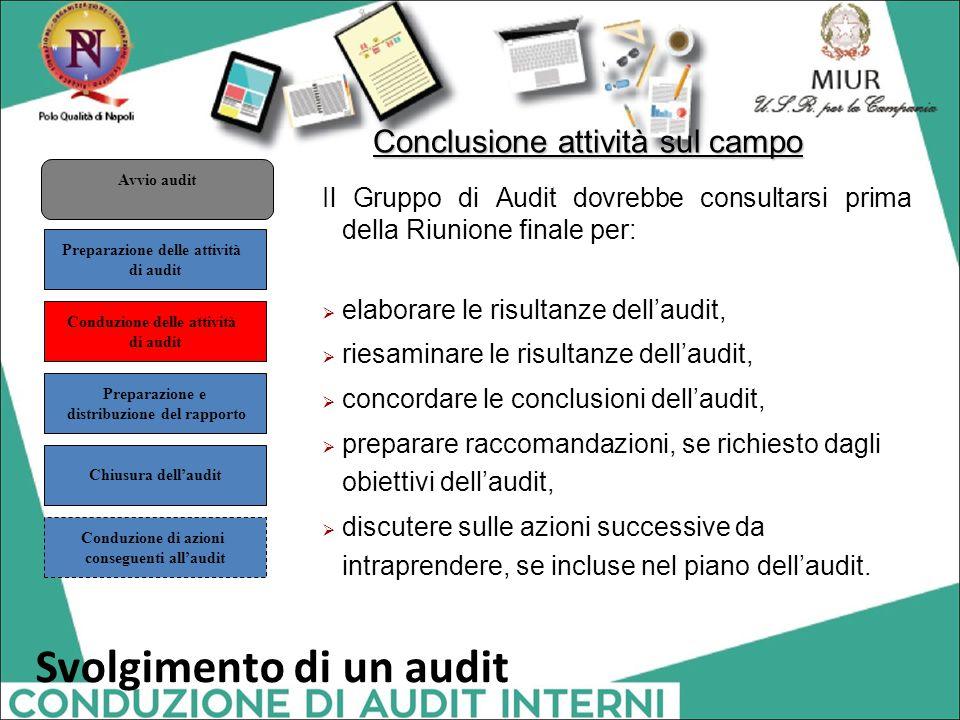 Conclusione attività sul campo Il Gruppo di Audit dovrebbe consultarsi prima della Riunione finale per:  elaborare le risultanze dell'audit,  riesam