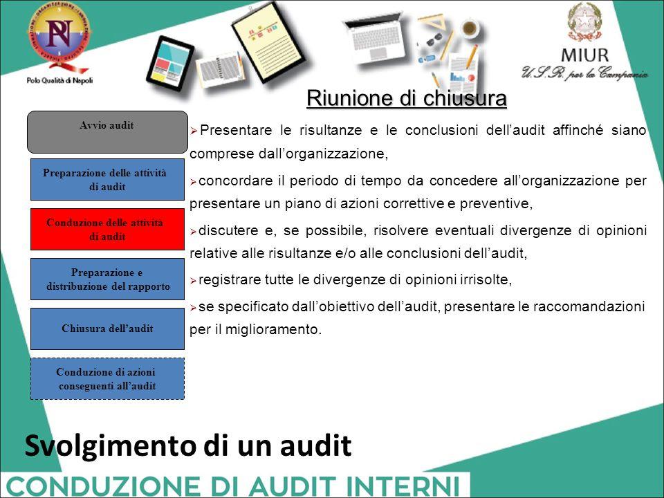 Riunione di chiusura  Presentare le risultanze e le conclusioni dell'audit affinché siano comprese dall'organizzazione,  concordare il periodo di te