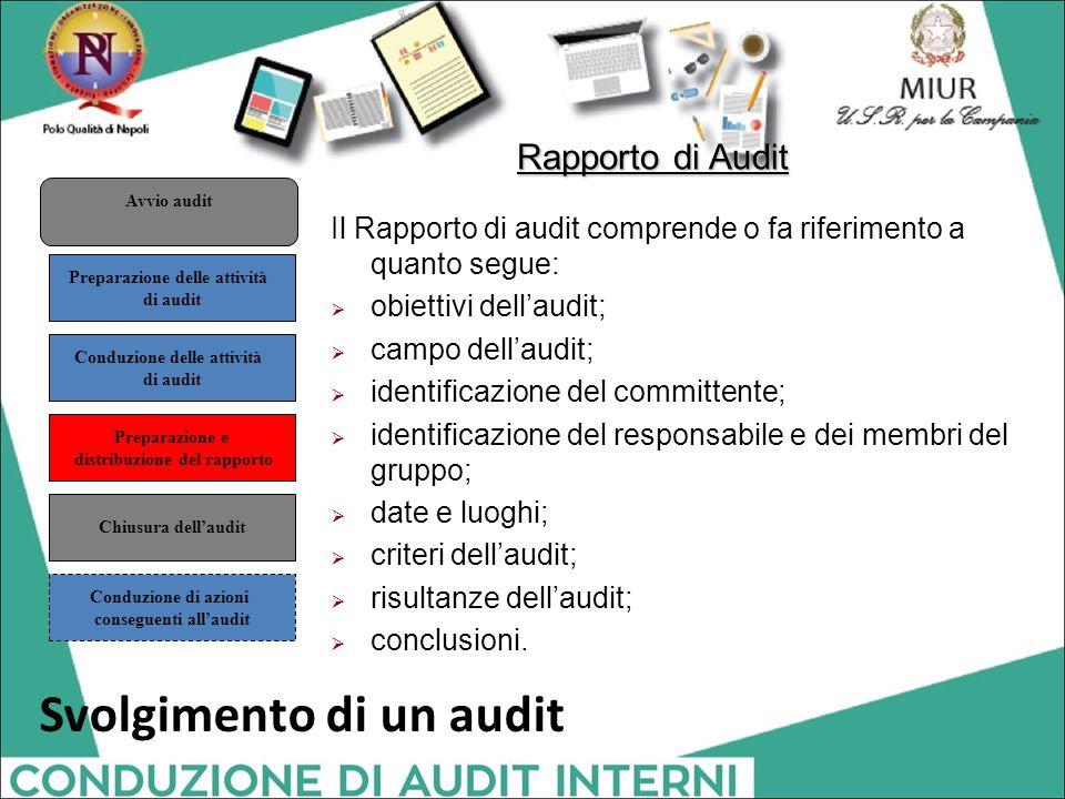 Rapporto di Audit Il Rapporto di audit comprende o fa riferimento a quanto segue:  obiettivi dell'audit;  campo dell'audit;  identificazione del co