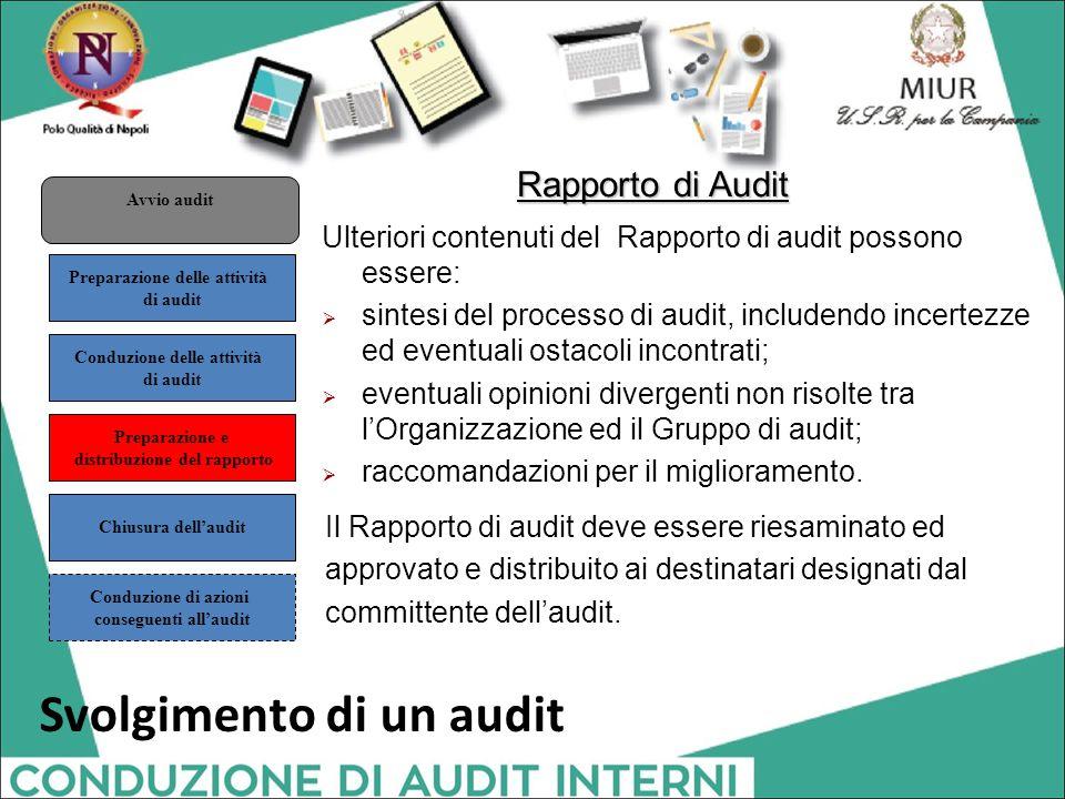 Rapporto di Audit Ulteriori contenuti del Rapporto di audit possono essere:  sintesi del processo di audit, includendo incertezze ed eventuali ostaco