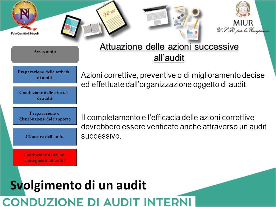 Attuazione delle azioni successive all'audit Azioni correttive, preventive o di miglioramento decise ed effettuate dall'organizzazione oggetto di audi