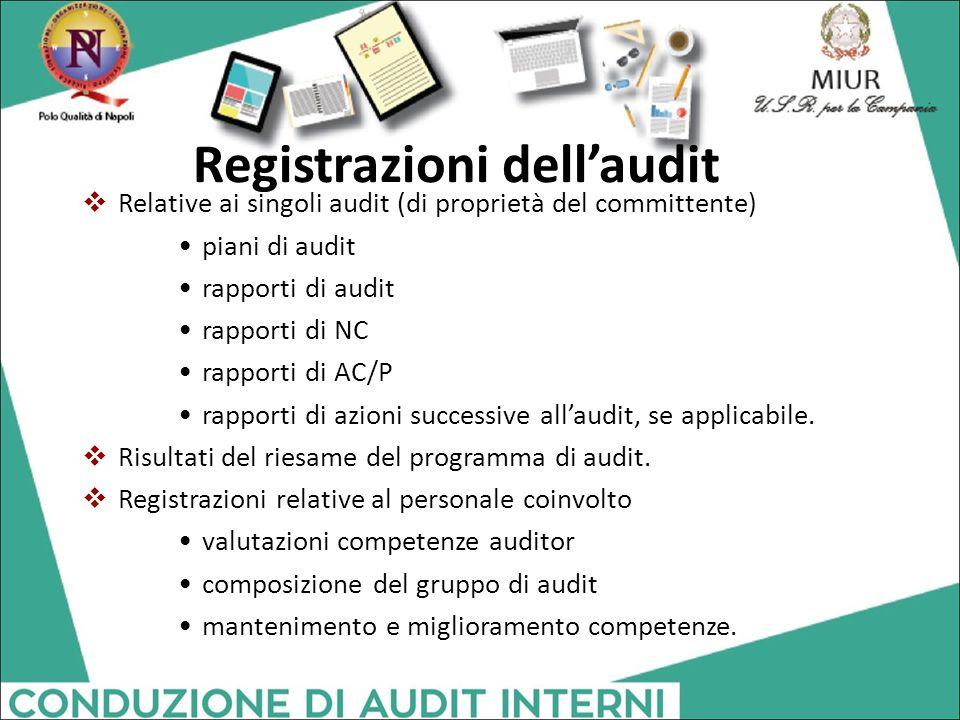 Registrazioni dell'audit  Relative ai singoli audit (di proprietà del committente) piani di audit rapporti di audit rapporti di NC rapporti di AC/P r