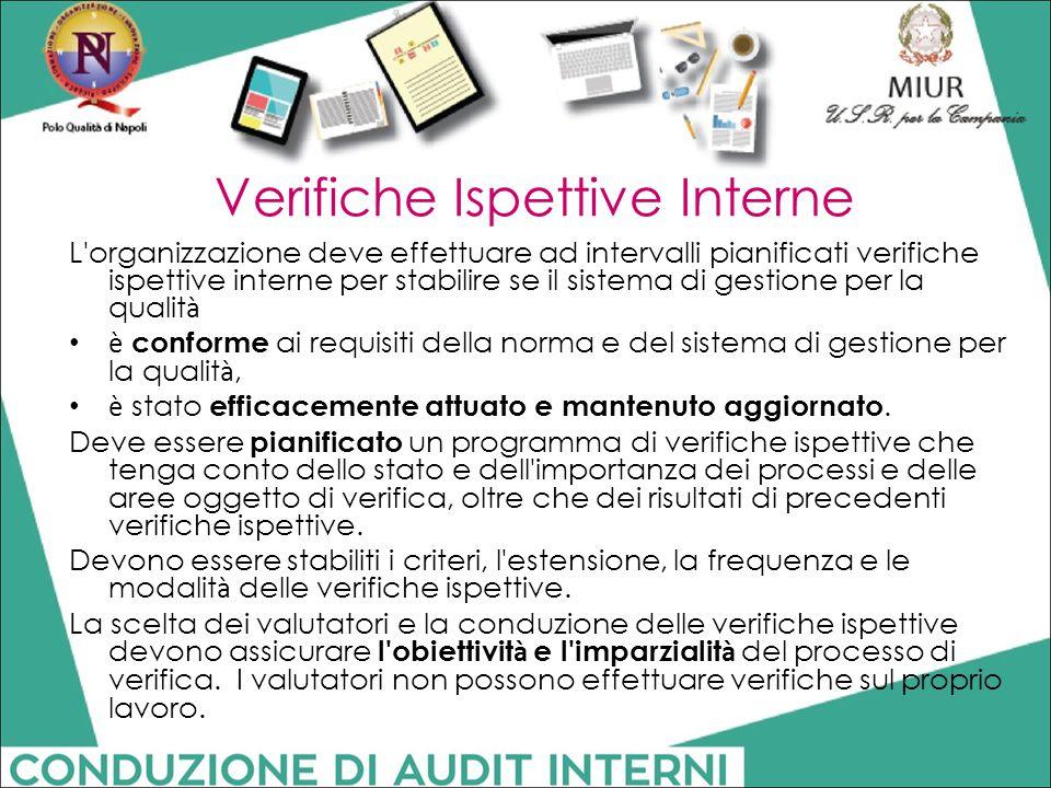 Verifiche Ispettive Interne L'organizzazione deve effettuare ad intervalli pianificati verifiche ispettive interne per stabilire se il sistema di gest