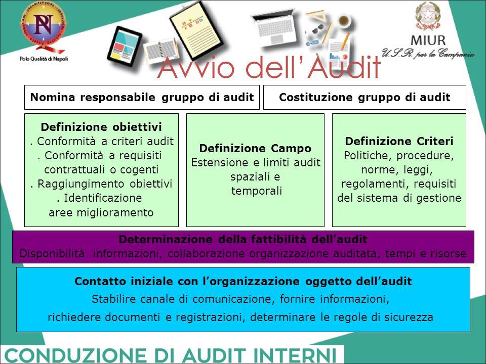 Avvio dell'Audit Nomina responsabile gruppo di audit Definizione obiettivi. Conformità a criteri audit. Conformità a requisiti contrattuali o cogenti.