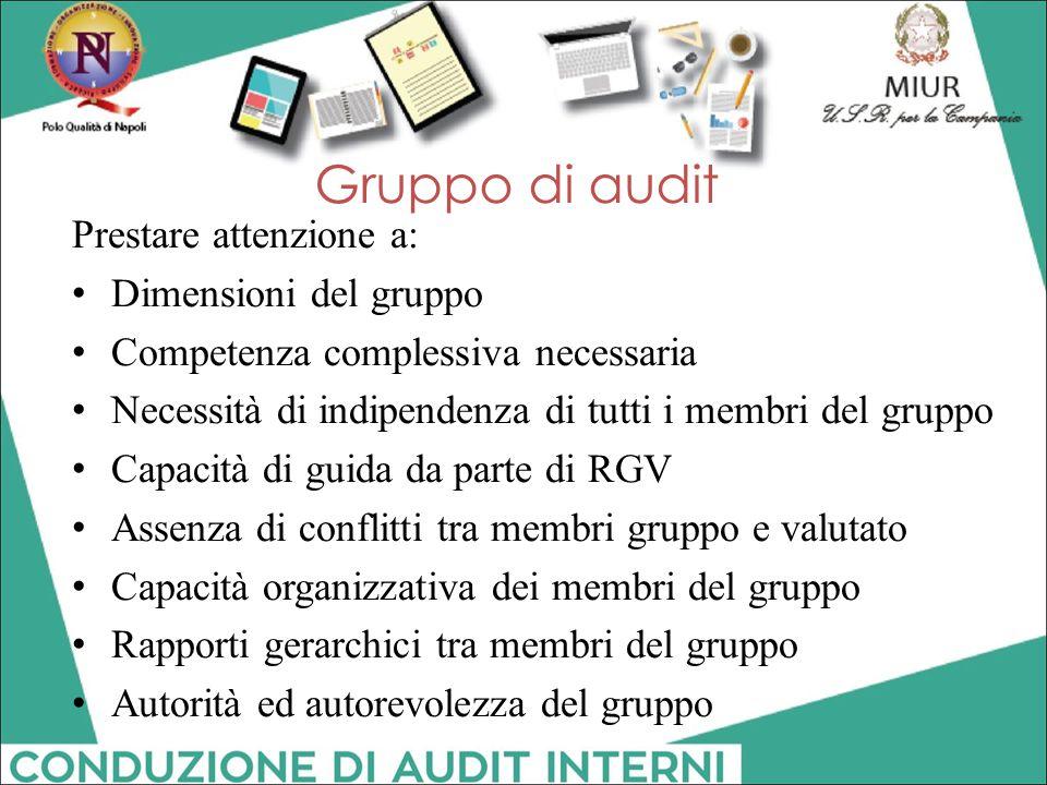 Gruppo di audit Prestare attenzione a: Dimensioni del gruppo Competenza complessiva necessaria Necessità di indipendenza di tutti i membri del gruppo