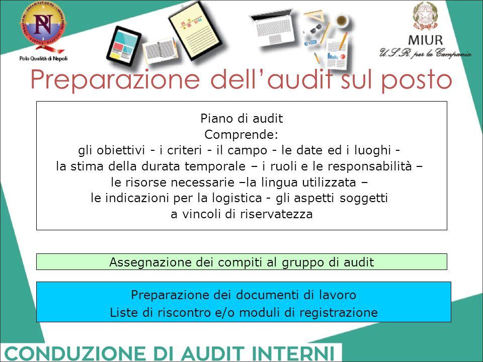 Preparazione dell'audit sul posto Piano di audit Comprende: gli obiettivi - i criteri - il campo - le date ed i luoghi - la stima della durata tempora
