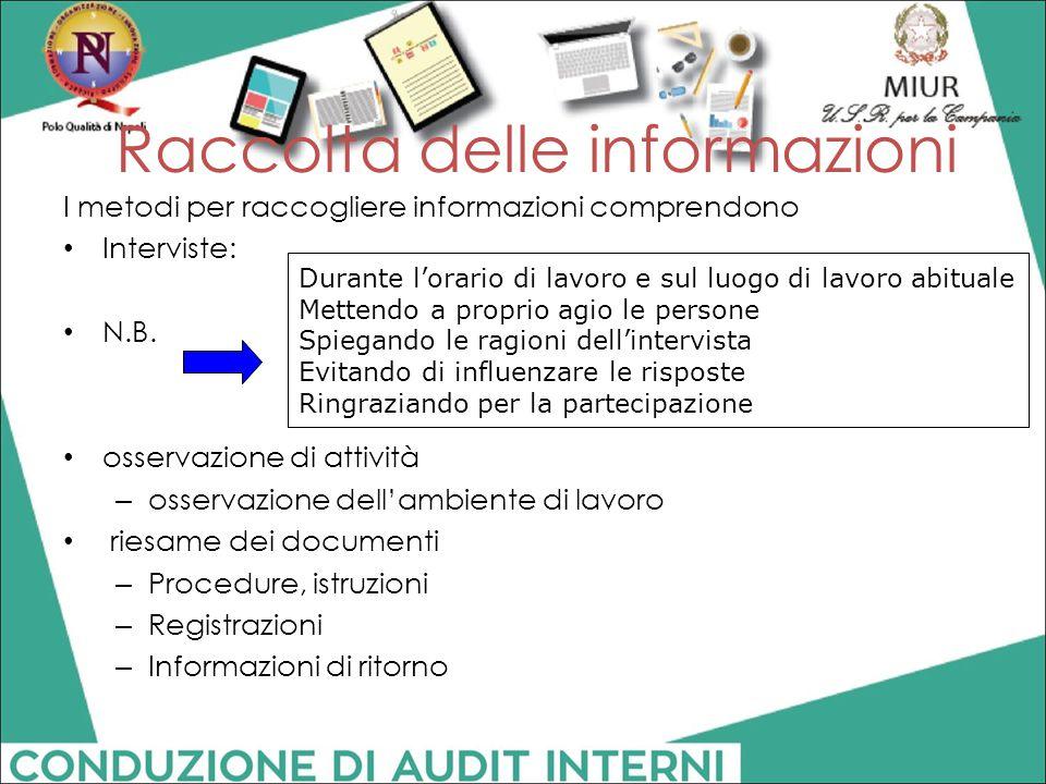 I metodi per raccogliere informazioni comprendono Interviste: N.B. osservazione di attività – osservazione dell'ambiente di lavoro riesame dei documen