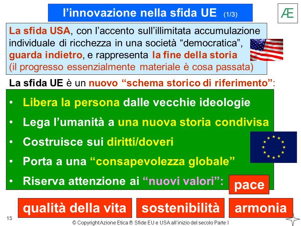 l'innovazione nella sfida UE (1/3) La sfida USA, con l'accento sull'illimitata accumulazione individuale di ricchezza in una società democratica , guarda indietro, e rappresenta la fine della storia (il progresso essenzialmente materiale è cosa passata) 15 Libera la persona dalle vecchie ideologie Lega l'umanità a una nuova storia condivisa Costruisce sui diritti/doveri Porta a una consapevolezza globale Riserva attenzione ai nuovi valori : La sfida UE è un nuovo schema storico di riferimento : Æ armoniaqualità della vita pace sostenibilità © Copyright Azione Etica ® Sfide EU e USA all'inizio del secolo Parte I