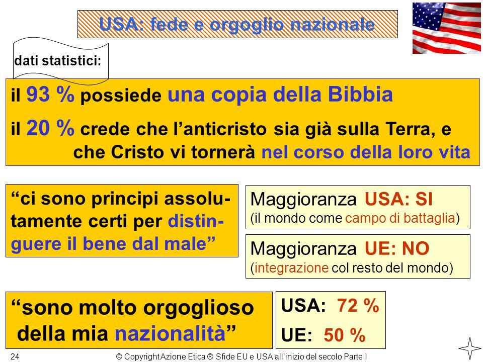USA: fede e orgoglio nazionale 24 il 93 % possiede una copia della Bibbia il 20 % crede che l'anticristo sia già sulla Terra, e che Cristo vi tornerà nel corso della loro vita ci sono principi assolu- tamente certi per distin- guere il bene dal male sono molto orgoglioso della mia nazionalità dati statistici: Maggioranza UE: NO (integrazione col resto del mondo) USA: 72 % UE: 50 % Maggioranza USA: SI (il mondo come campo di battaglia) © Copyright Azione Etica ® Sfide EU e USA all'inizio del secolo Parte I