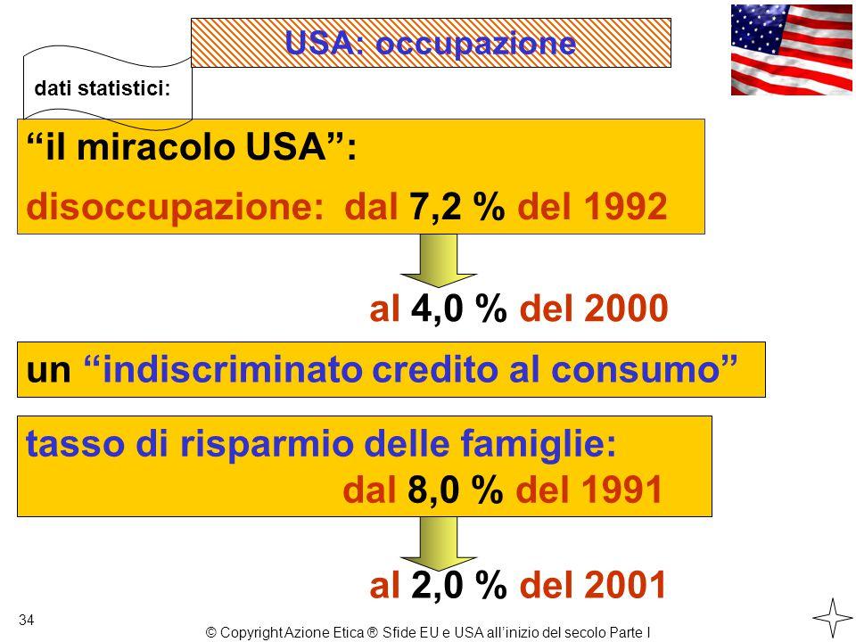 34 il miracolo USA : disoccupazione: dal 7,2 % del 1992 dati statistici: un indiscriminato credito al consumo al 4,0 % del 2000 al 2,0 % del 2001 tasso di risparmio delle famiglie: dal 8,0 % del 1991 USA: occupazione © Copyright Azione Etica ® Sfide EU e USA all'inizio del secolo Parte I