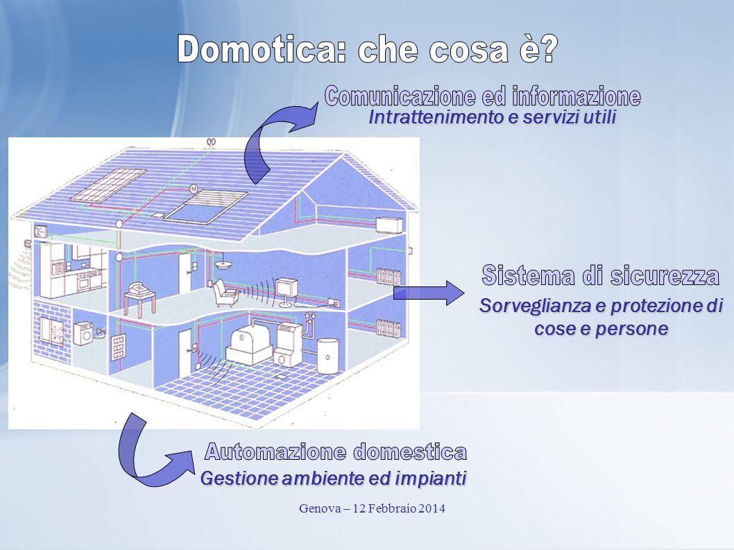 Gestione ambiente ed impianti Intrattenimento e servizi utili Sorveglianza e protezione di cose e persone