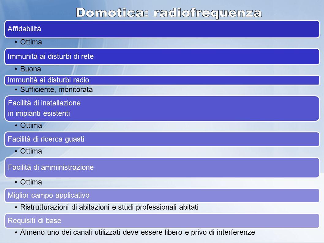 Genova – 05 Dicembre 2012 Affidabilità Ottima Immunità ai disturbi di rete Buona Immunità ai disturbi radio Sufficiente, monitorata Facilità di instal