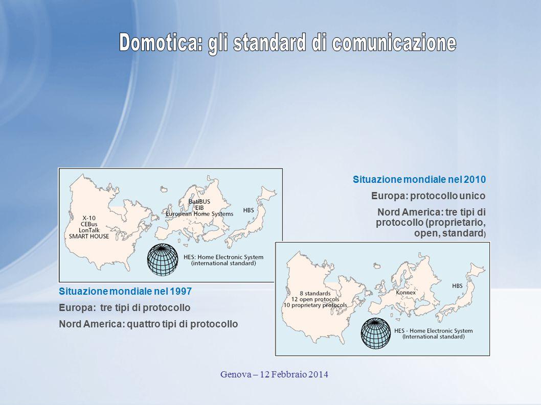 Situazione mondiale nel 2010 Europa: protocollo unico Nord America: tre tipi di protocollo (proprietario, open, standard ) Situazione mondiale nel 1997 Europa: tre tipi di protocollo Nord America: quattro tipi di protocollo Genova – 12 Febbraio 2014