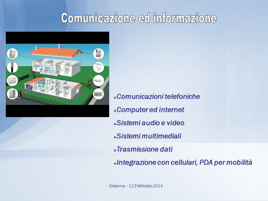  Comunicazioni telefoniche  Computer ed internet  Sistemi audio e video  Sistemi multimediali  Trasmissione dati  Integrazione con cellulari, PDA per mobilità Genova – 12 Febbraio 2014