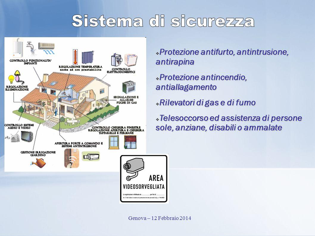  Protezione antifurto, antintrusione, antirapina  Protezione antincendio, antiallagamento  Rilevatori di gas e di fumo  Telesoccorso ed assistenza