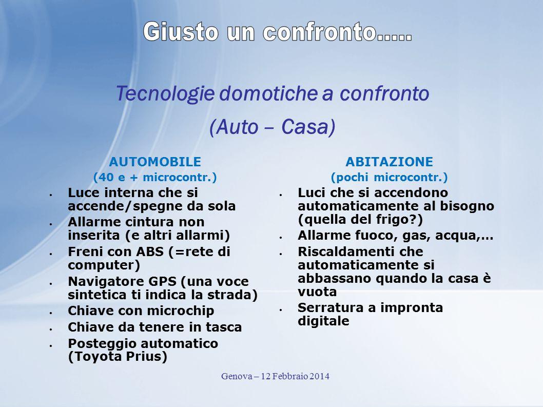 Tecnologie domotiche a confronto (Auto – Casa) AUTOMOBILE (40 e + microcontr.) Luce interna che si accende/spegne da sola Allarme cintura non inserita