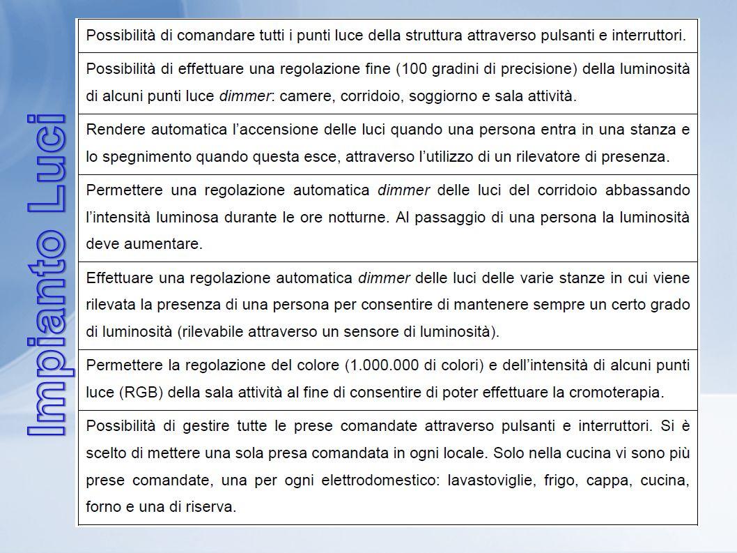 Genova – 05 Dicembre 2012