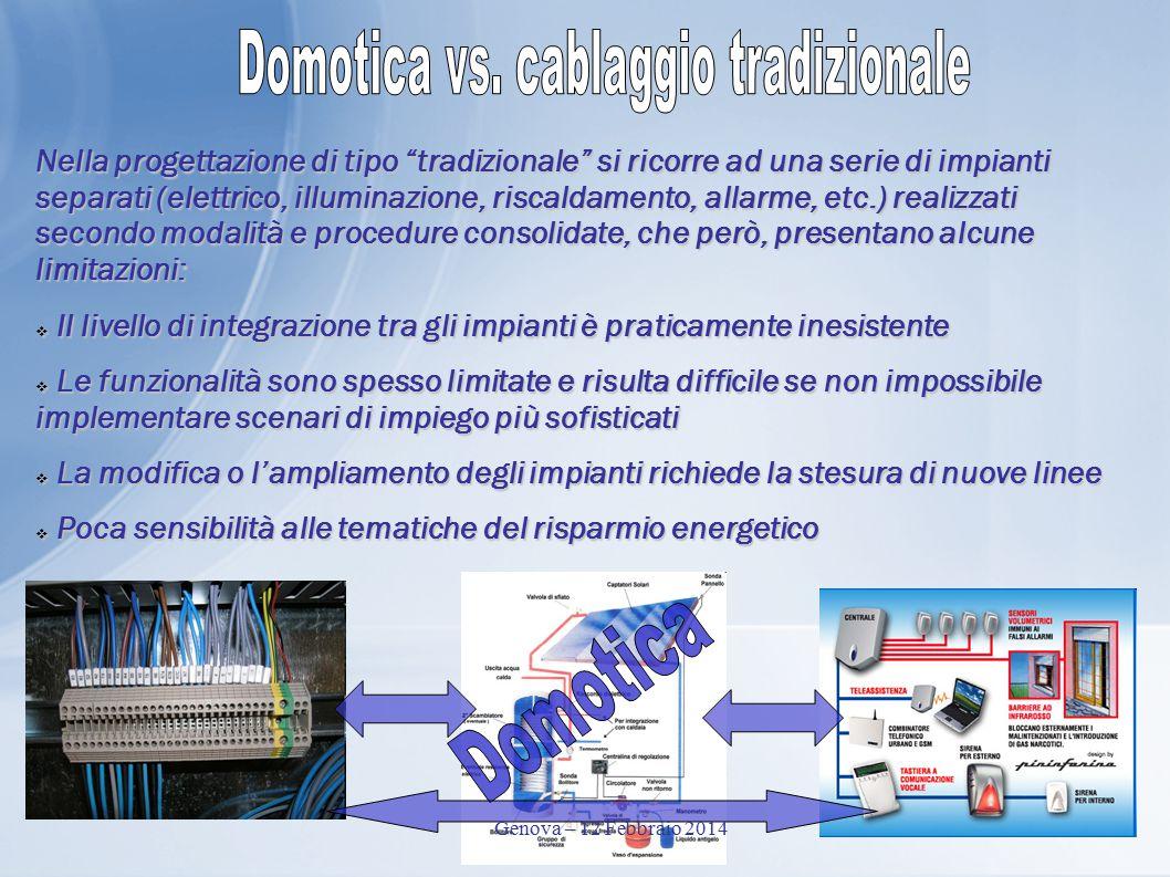 """Genova – 05 Dicembre 2012 Nella progettazione di tipo """"tradizionale"""" si ricorre ad una serie di impianti separati (elettrico, illuminazione, riscaldam"""