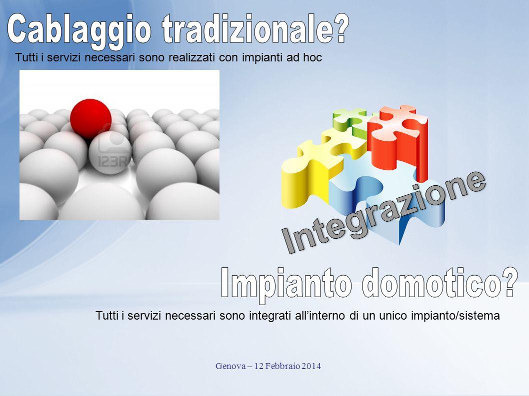 Tutti i servizi necessari sono integrati all'interno di un unico impianto/sistema Tutti i servizi necessari sono realizzati con impianti ad hoc Genova