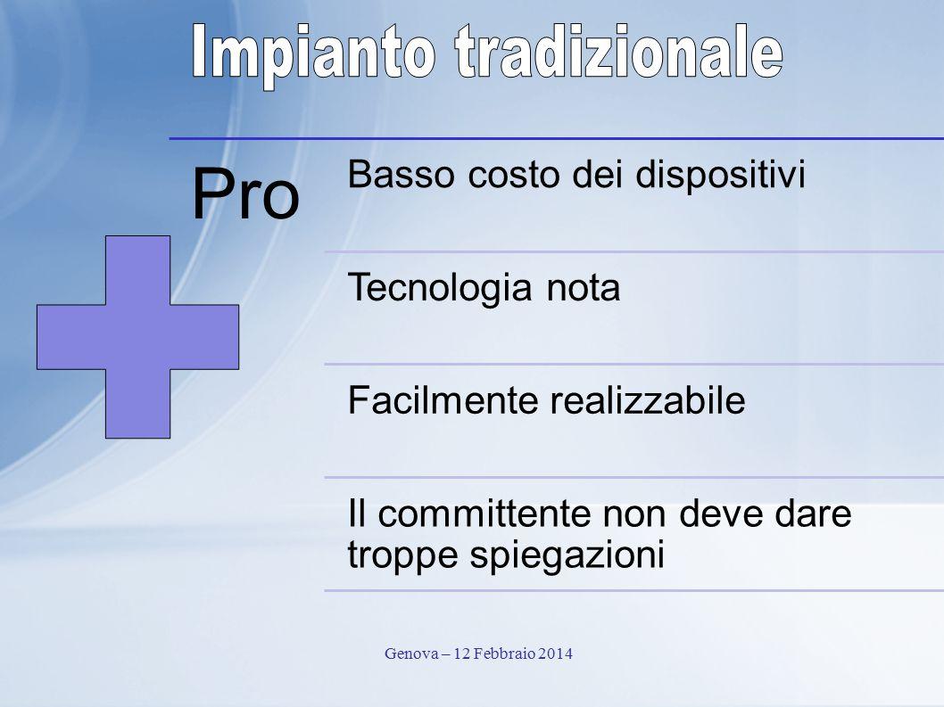 Pro Basso costo dei dispositivi Tecnologia nota Facilmente realizzabile Il committente non deve dare troppe spiegazioni Genova – 12 Febbraio 2014