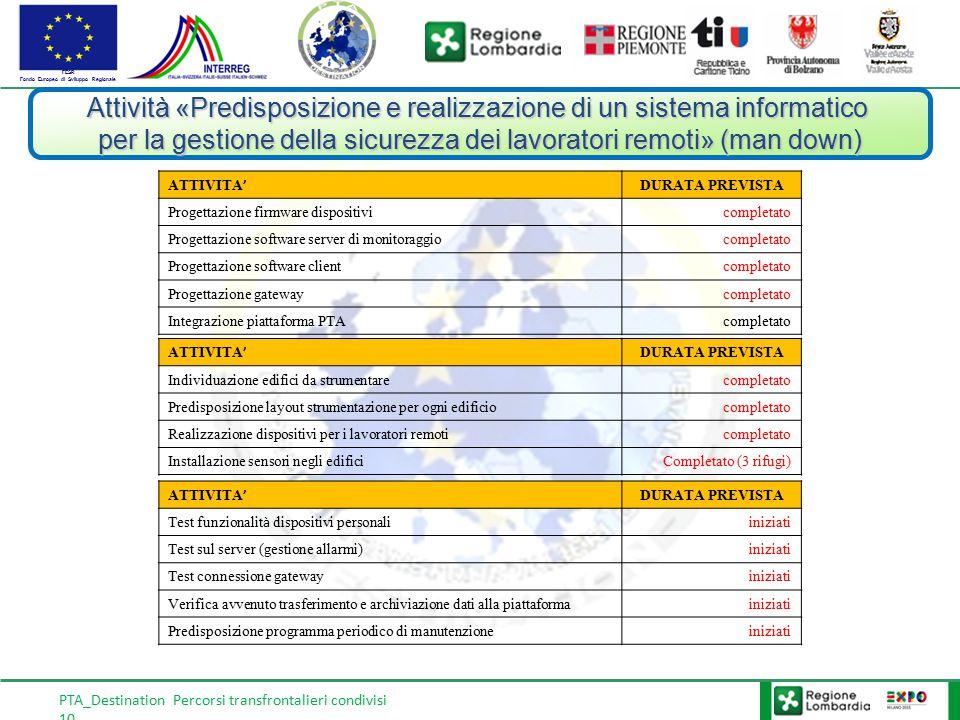 FESR Fondo Europeo di Sviluppo Regionale PTA_Destination Percorsi transfrontalieri condivisi 10 Attività «Predisposizione e realizzazione di un sistem