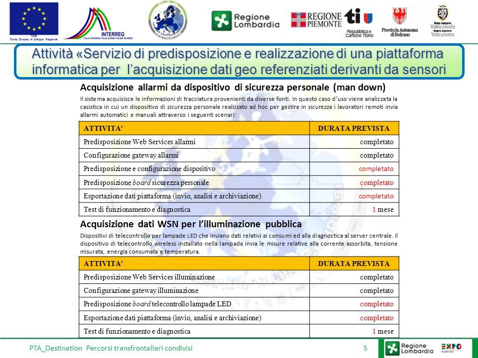 FESR Fondo Europeo di Sviluppo Regionale PTA_Destination Percorsi transfrontalieri condivisi 5 Attività «Servizio di predisposizione e realizzazione d