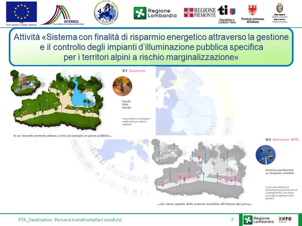 FESR Fondo Europeo di Sviluppo Regionale PTA_Destination Percorsi transfrontalieri condivisi 7 Attività «Sistema con finalità di risparmio energetico