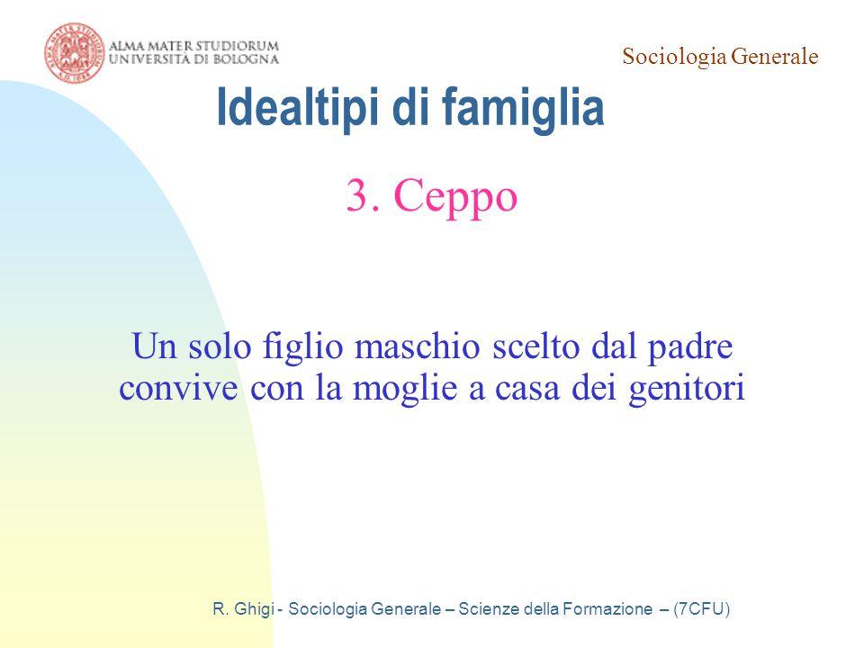 Sociologia Generale R. Ghigi - Sociologia Generale – Scienze della Formazione – (7CFU) Idealtipi di famiglia 3. Ceppo Un solo figlio maschio scelto da