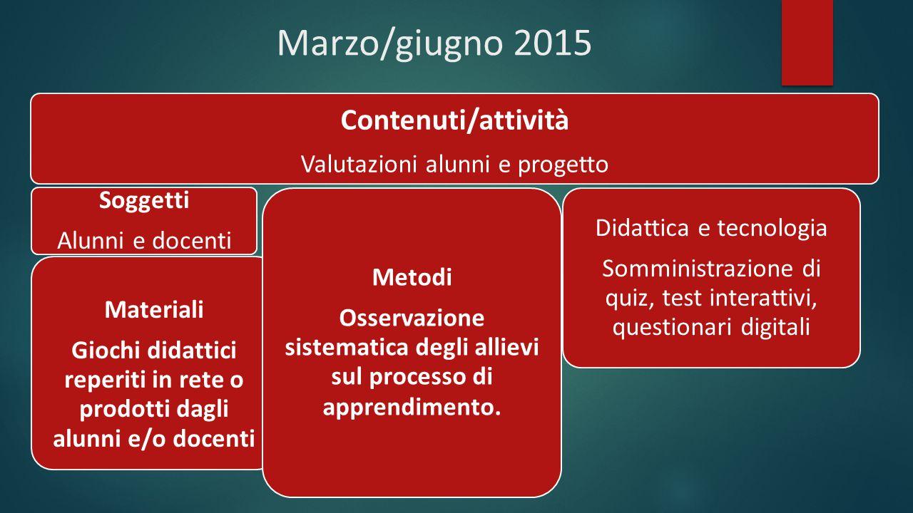 Marzo/giugno 2015 Contenuti/attività Valutazioni alunni e progetto Soggetti Alunni e docenti Materiali Giochi didattici reperiti in rete o prodotti da