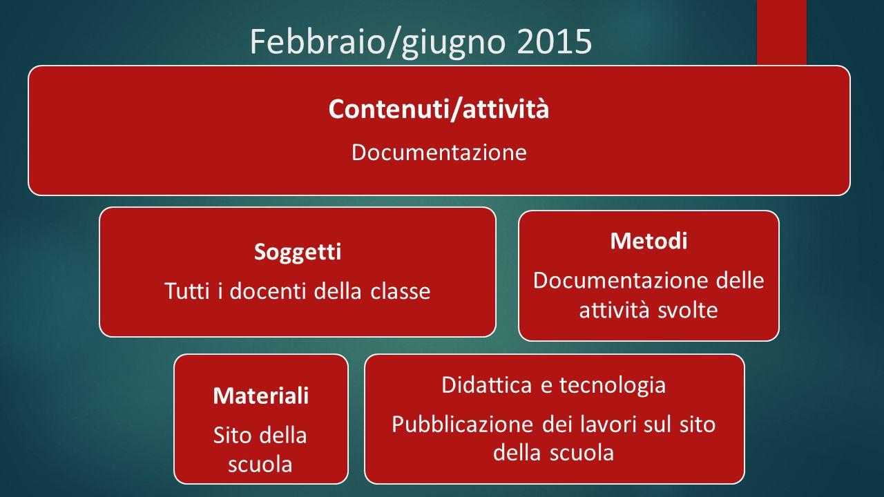 Febbraio/giugno 2015 Contenuti/attività Documentazione Soggetti Tutti i docenti della classe Materiali Sito della scuola Didattica e tecnologia Pubbli