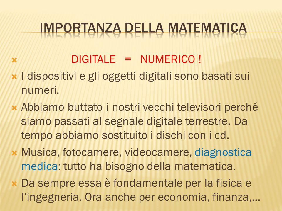  DIGITALE = NUMERICO !  I dispositivi e gli oggetti digitali sono basati sui numeri.  Abbiamo buttato i nostri vecchi televisori perché siamo passa