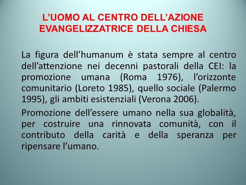 L'UOMO AL CENTRO DELL'AZIONE EVANGELIZZATRICE DELLA CHIESA La figura dell'humanum è stata sempre al centro dell'attenzione nei decenni pastorali della CEI: la promozione umana (Roma 1976), l'orizzonte comunitario (Loreto 1985), quello sociale (Palermo 1995), gli ambiti esistenziali (Verona 2006).