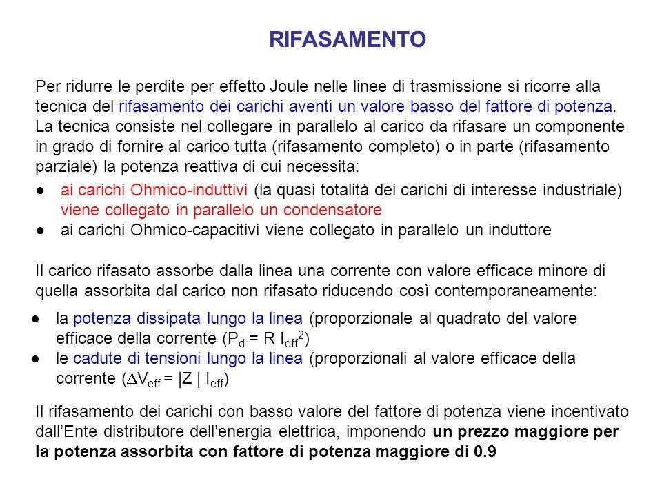 RIFASAMENTO ●la potenza dissipata lungo la linea (proporzionale al quadrato del valore efficace della corrente (P d = R I eff 2 ) ●le cadute di tensio